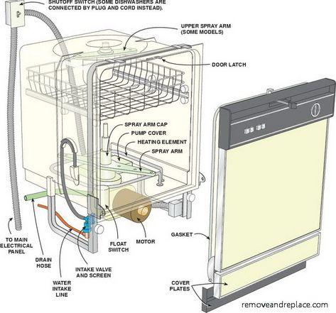 Potscrubber Schematic 2012 F750 Fuse Box Diagram Begeboy Wiring Diagram Source