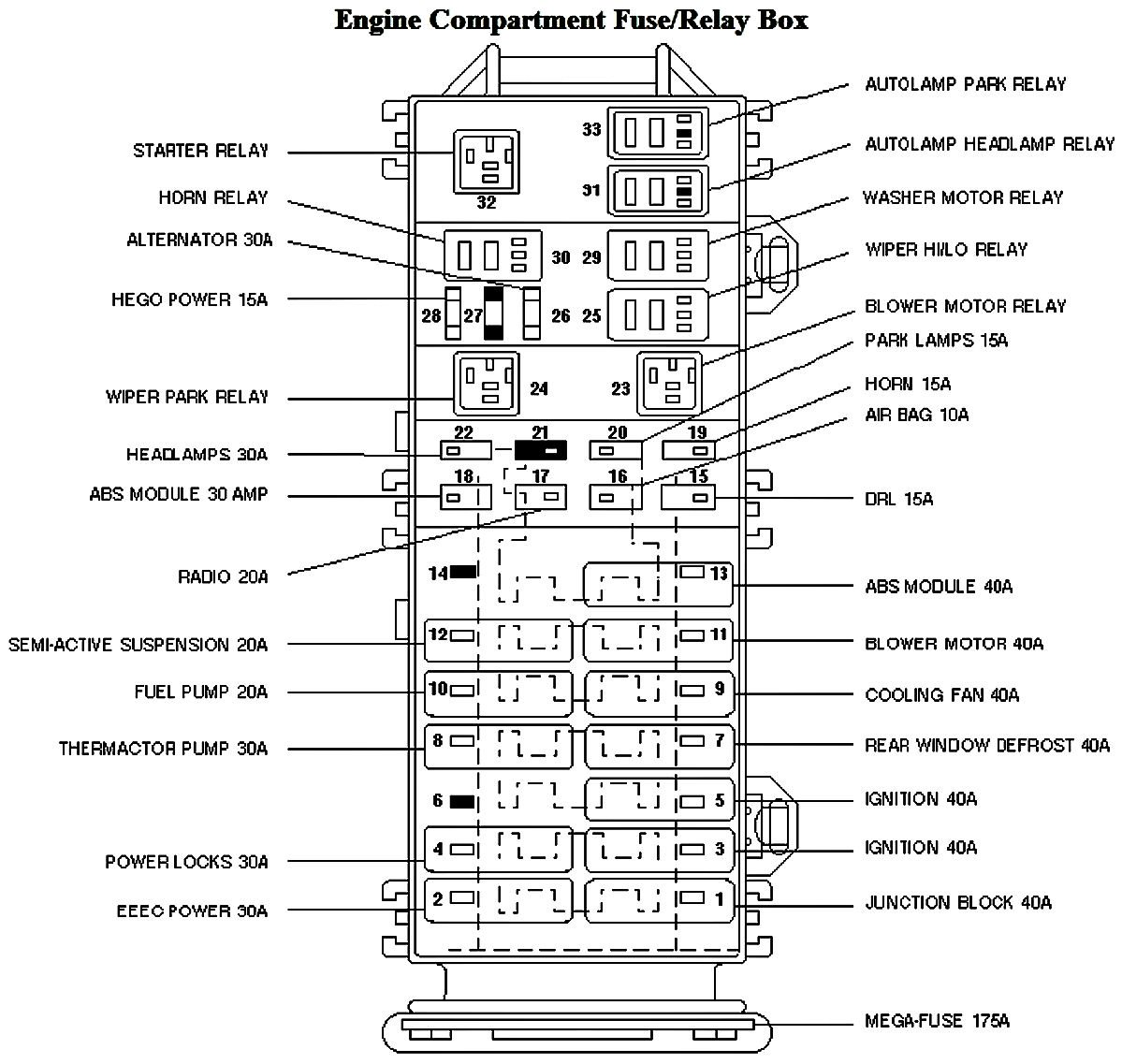 Swell Fuse Box For 2000 Mercury Cougar Wiring Library Wiring Cloud Mousmenurrecoveryedborg