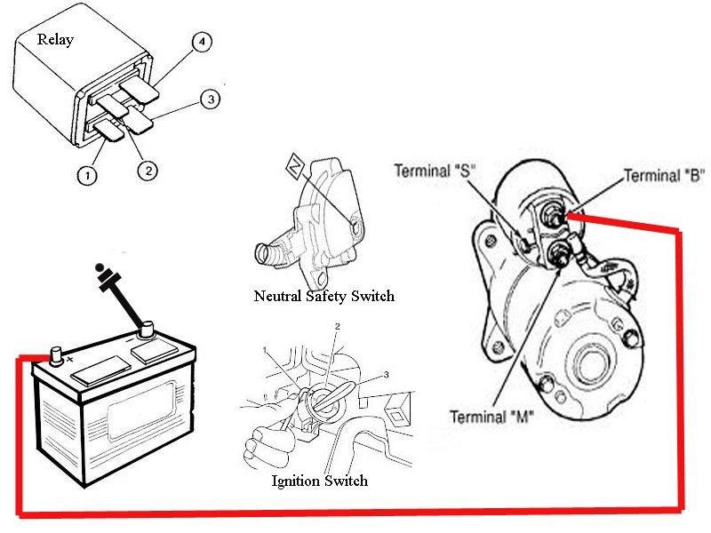 pontiac sunfire starter wiring diagram  wiring diagram