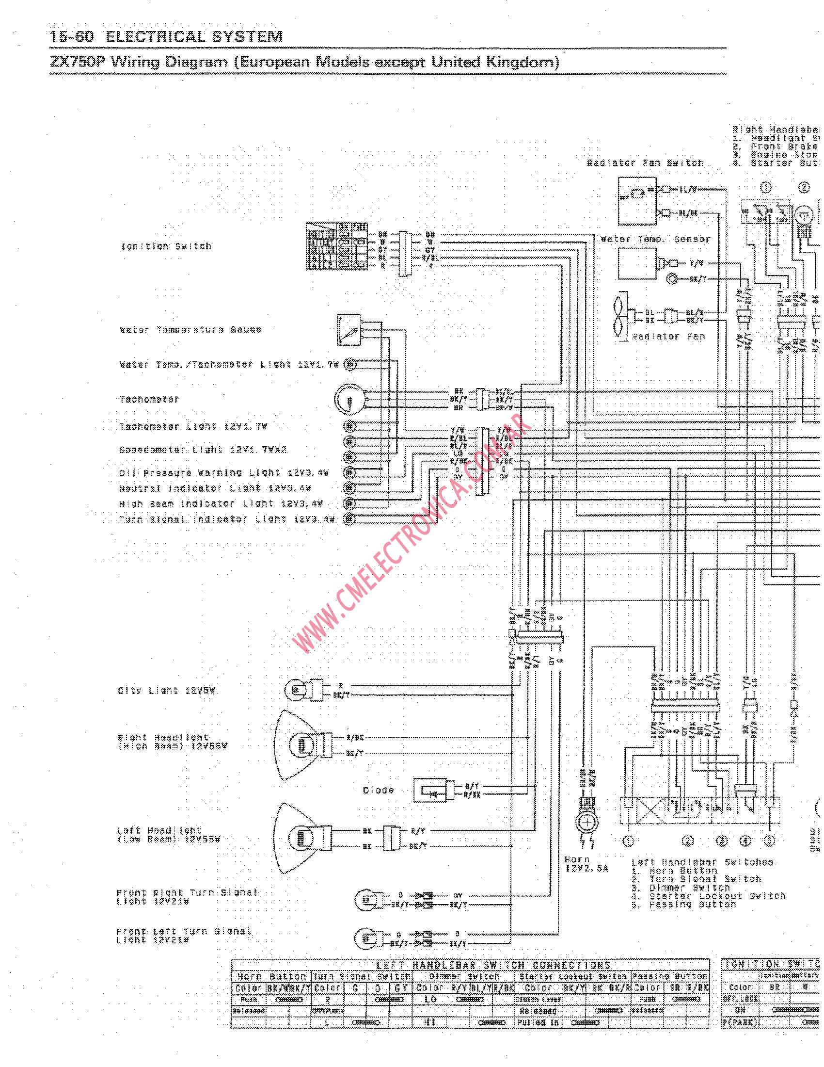 hayabusa wiring diagram for 95 hb 3832  wiring also kawasaki ninja 750 wiring diagram on kawasaki  kawasaki ninja 750 wiring diagram