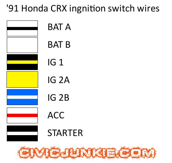 91 camaro headlight wiring diagram vs 4110  honda civic ignition switch diagram on 91 honda civic  honda civic ignition switch diagram on