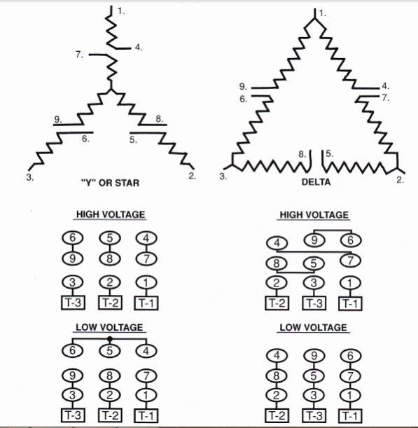 [DIAGRAM_1JK]  EK_8170] Phase Motor Wiring Diagram On 480V To 208V 3 Phase Wiring Diagram | 208 Volt Motor Wiring Diagram |  | Tomy Shopa Mohammedshrine Librar Wiring 101