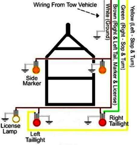 Awesome Latest 4 Pin Wiring Diagram Flat Trailer 7 Pole On Lights 9 Wiring Cloud Picalendutblikvittorg