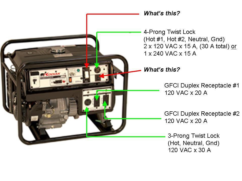 VL_5333] 220 Volt Twist Lock Wiring Diagram Wiring DiagramBarep Barba Mohammedshrine Librar Wiring 101