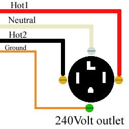 Admirable How To Wire 240 Volt Outlets And Plugs Electronic Symbols In 2019 Wiring Cloud Intelaidewilluminateatxorg
