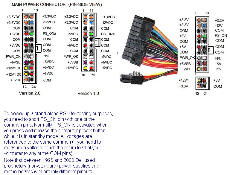 [SCHEMATICS_4US]  OA_2215] 24 Pin Atx Power Supply Wiring Diagram Wiring Diagram | Dell Wiring Diagram P6 And P8 |  | Itive Rect Mohammedshrine Librar Wiring 101