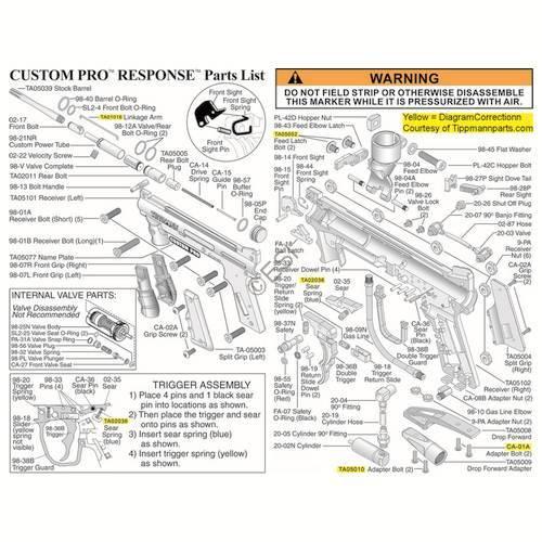 Tremendous Tippmann 98 Custom Pro Rt Gun Diagram Wiring Cloud Hemtshollocom