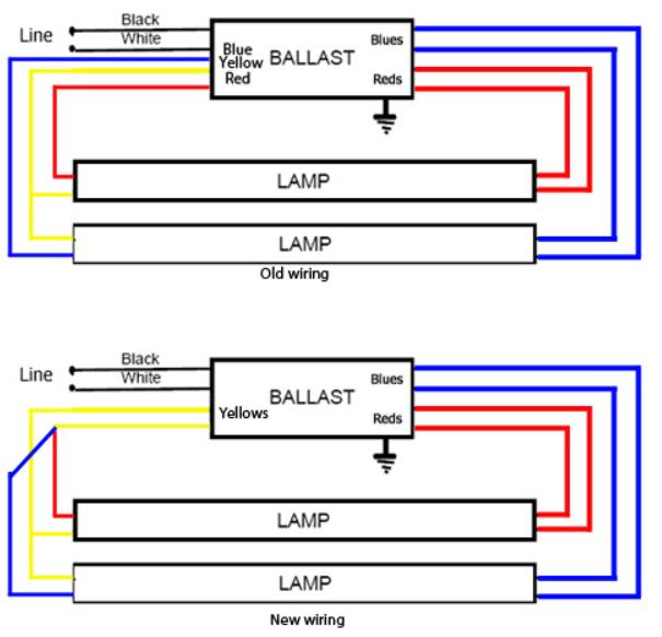 multiple ballast wiring diagram  schematic wiring diagram