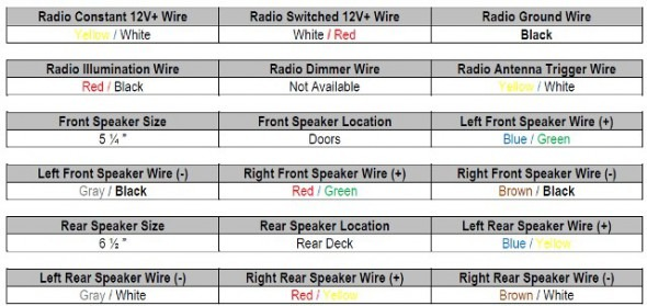 97 accord stereo wiring diagram - wiring diagram resolve -  resolve.zaafran.it  zaafran.it