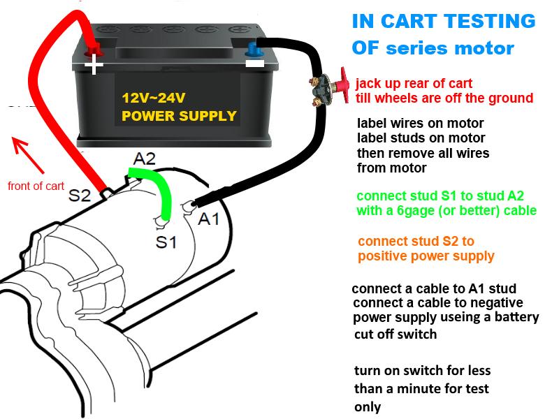 Awe Inspiring Electric How To Test An Electric Golf Cart Motor Wild Buggies Wiring Cloud Hemtegremohammedshrineorg