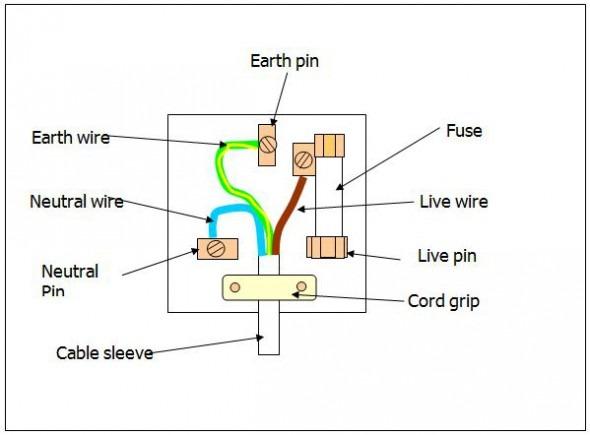 socket wiring diagram  2005 chrysler 300c wiring diagram
