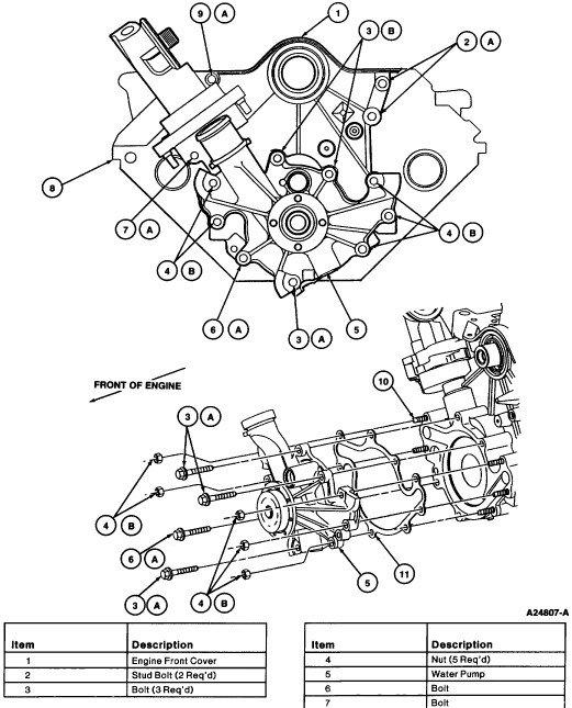 99 Ford Windstar 3 8 Engine Diagram - 67 Camaro Steering Column Wiring  Diagrams - contuor.yenpancane.jeanjaures37.fr   99 Ford Windstar 3 8 Engine Diagram      Wiring Diagram Resource