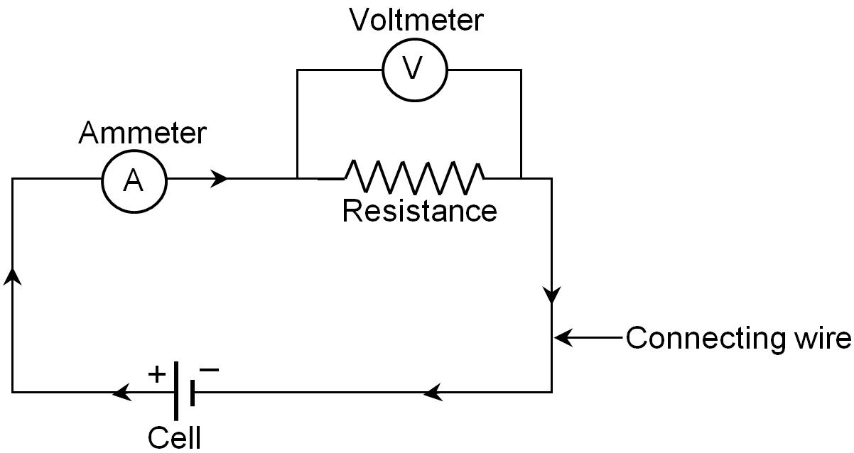 Groovy Circuit Diagram Tool Wiring Diagram Wiring Cloud Orsalboapumohammedshrineorg