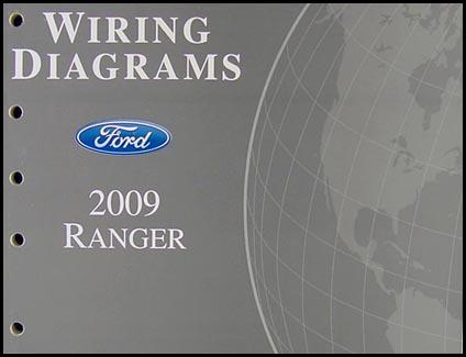 Amazing 2009 Ranger Fuse Diagram Wiring Diagram Data Schema Wiring Cloud Mousmenurrecoveryedborg