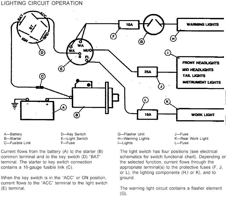 CH_2525] John Deere G Wiring Diagram Free Picture Wiring DiagramEffl Siry Wigeg Mohammedshrine Librar Wiring 101