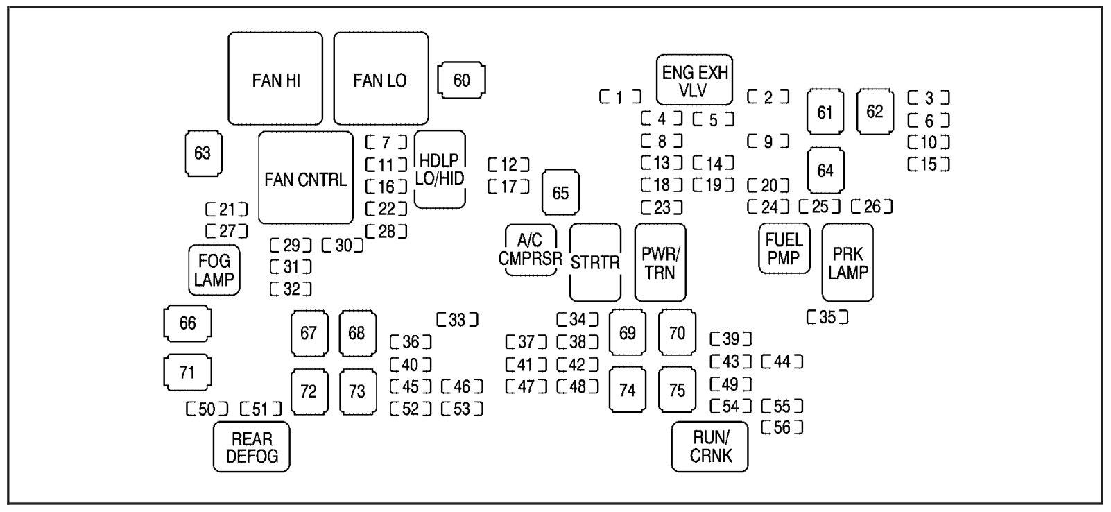 96 Tahoe Fuse Diagram - Fs R9b Wiring Diagrams for Wiring Diagram SchematicsWiring Diagram Schematics