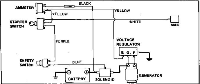 [CSDW_4250]   TV_9537] Box Wiring Diagram On Delco Remy 12 Volt Generator Wiring Diagram  Wiring Diagram | Delco Remy Starter Generator Cushman Wiring Diagram |  | Eumqu Capem Mohammedshrine Librar Wiring 101