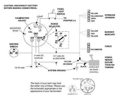 kenner boat wiring diagram bn 0559  yamaha ignition switch diagram wwwthehulltruthcom  bn 0559  yamaha ignition switch diagram