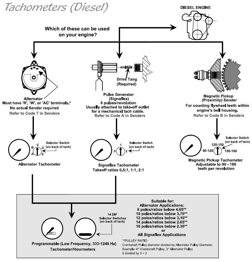 Os 9360  Gauge Wiring Diagram Complete Car Engine Scheme