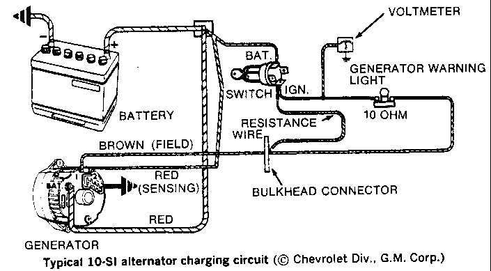 [DIAGRAM_5UK]  3 Wire Alternator Wiring Diagram - Ezgo Golf Cart 36 Volt Battery Wiring  Diagram for Wiring Diagram Schematics | Chevy 3 Wire Alternator Diagram |  | Wiring Diagram Schematics