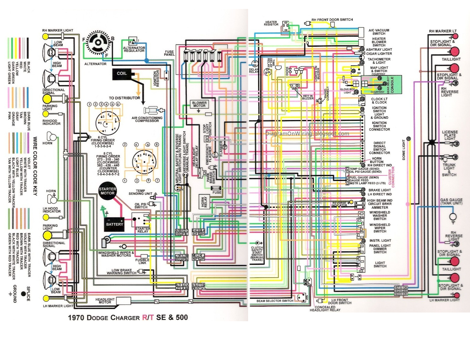 Swell Ac Alternator Wiring Diagram Basic Electronics Wiring Diagram Wiring Cloud Licukshollocom