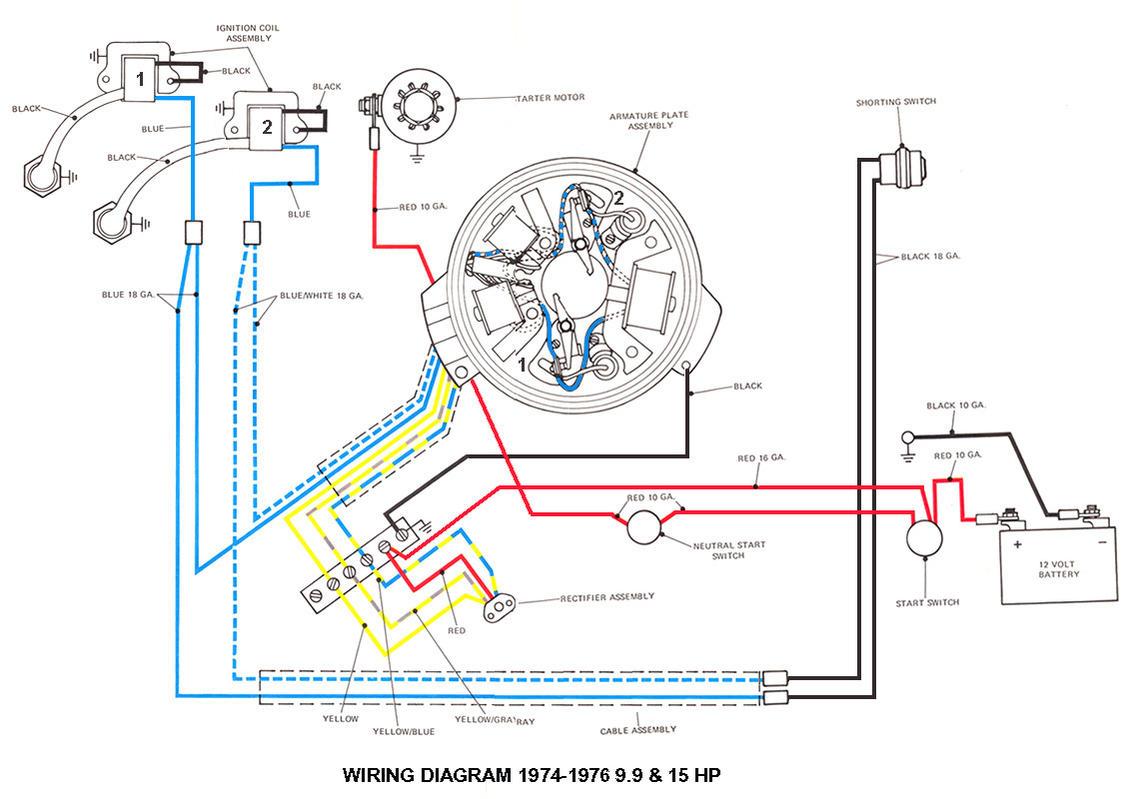Johnson 15hp Wiring Diagram Wiring Diagrams Source