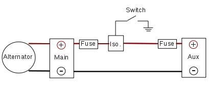 Terrific Dual Battery System Design Stephens Stuff Wiring Cloud Ostrrenstrafr09Org