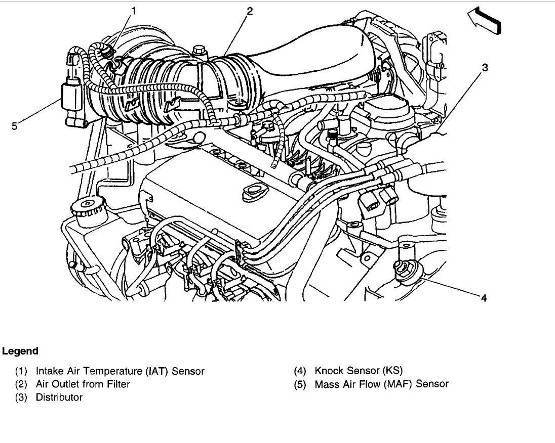 Yk 9275 Chevy Blazer Wiring Diagram 2000 Chevy Blazer 4wdi Am