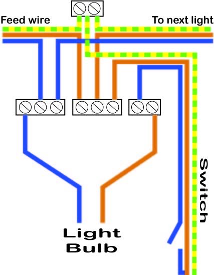 Wh 6170 Rose Moreover Wiring Ceiling Lights Wires Moreover Ceiling Rose Wiring Schematic Wiring
