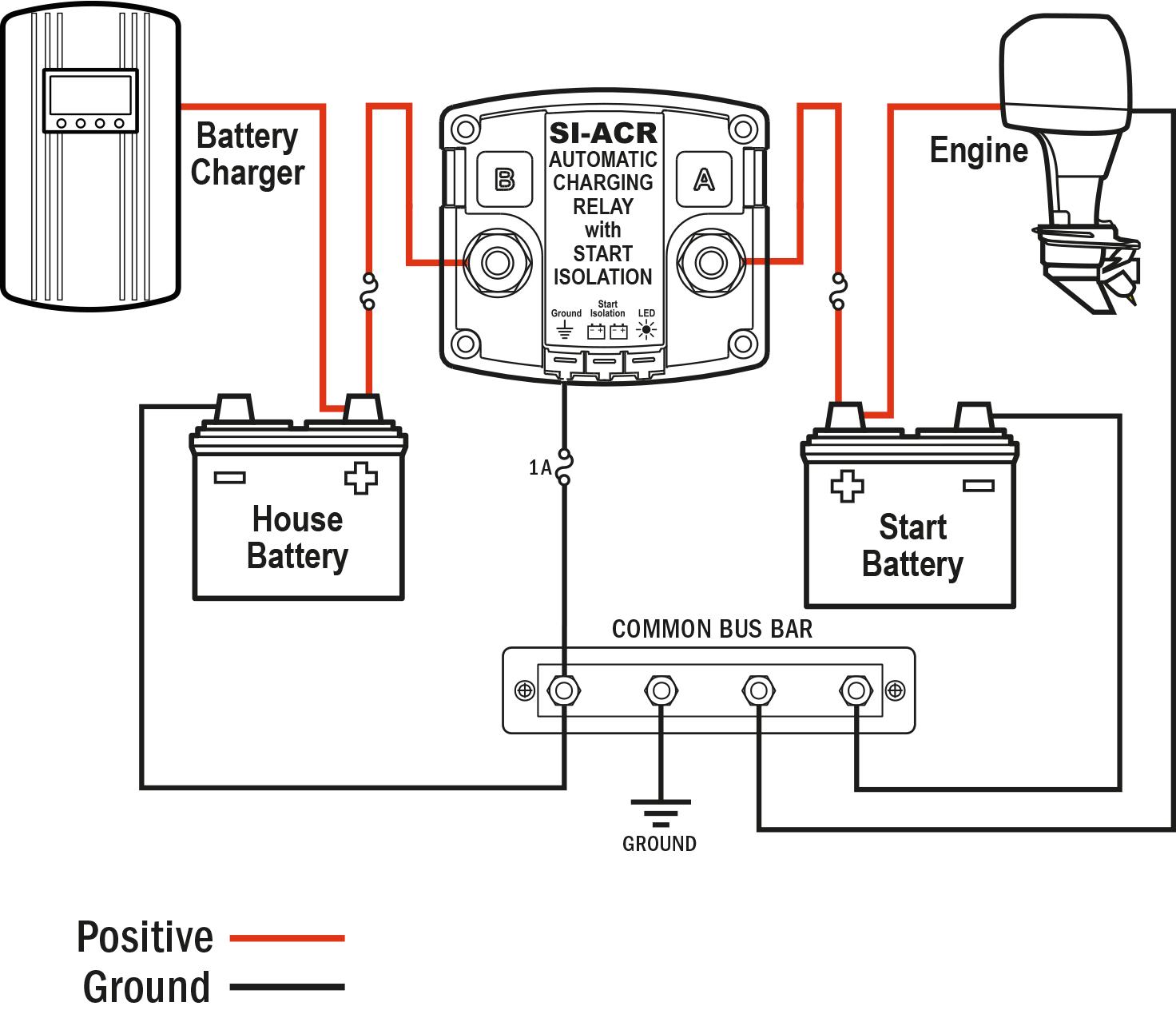 blue sea wiring diagram zm 9321  battery switch wiring diagram likewise boat dual battery blue sea 5511e wiring diagram battery switch wiring diagram likewise