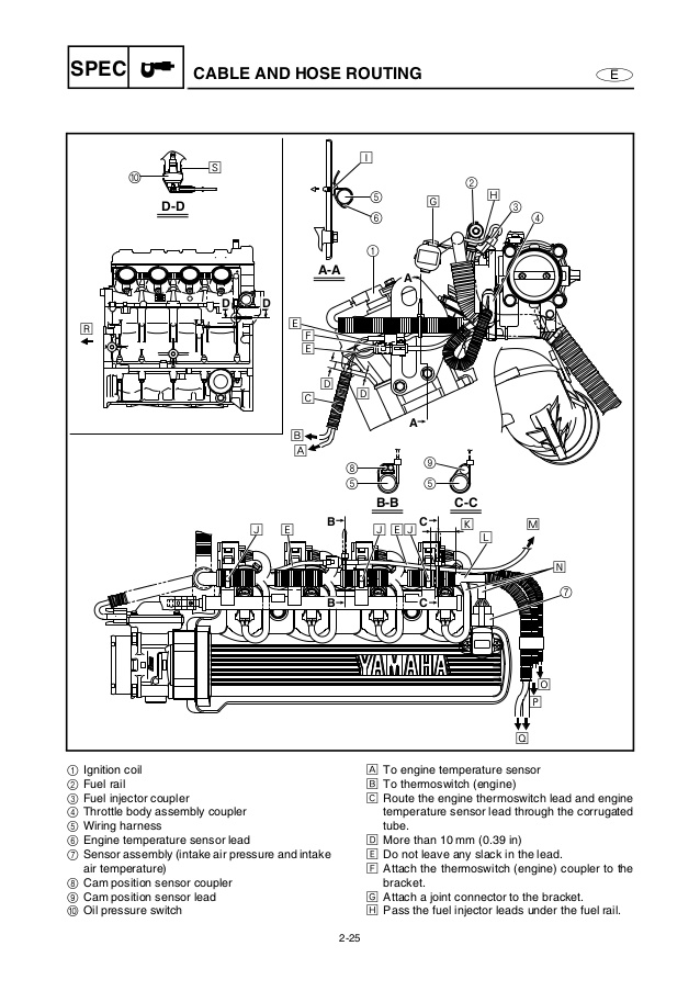 Ex 1046 Rebel Throttle Cable Diagram Get Free Image About Wiring Diagram Wiring Diagram