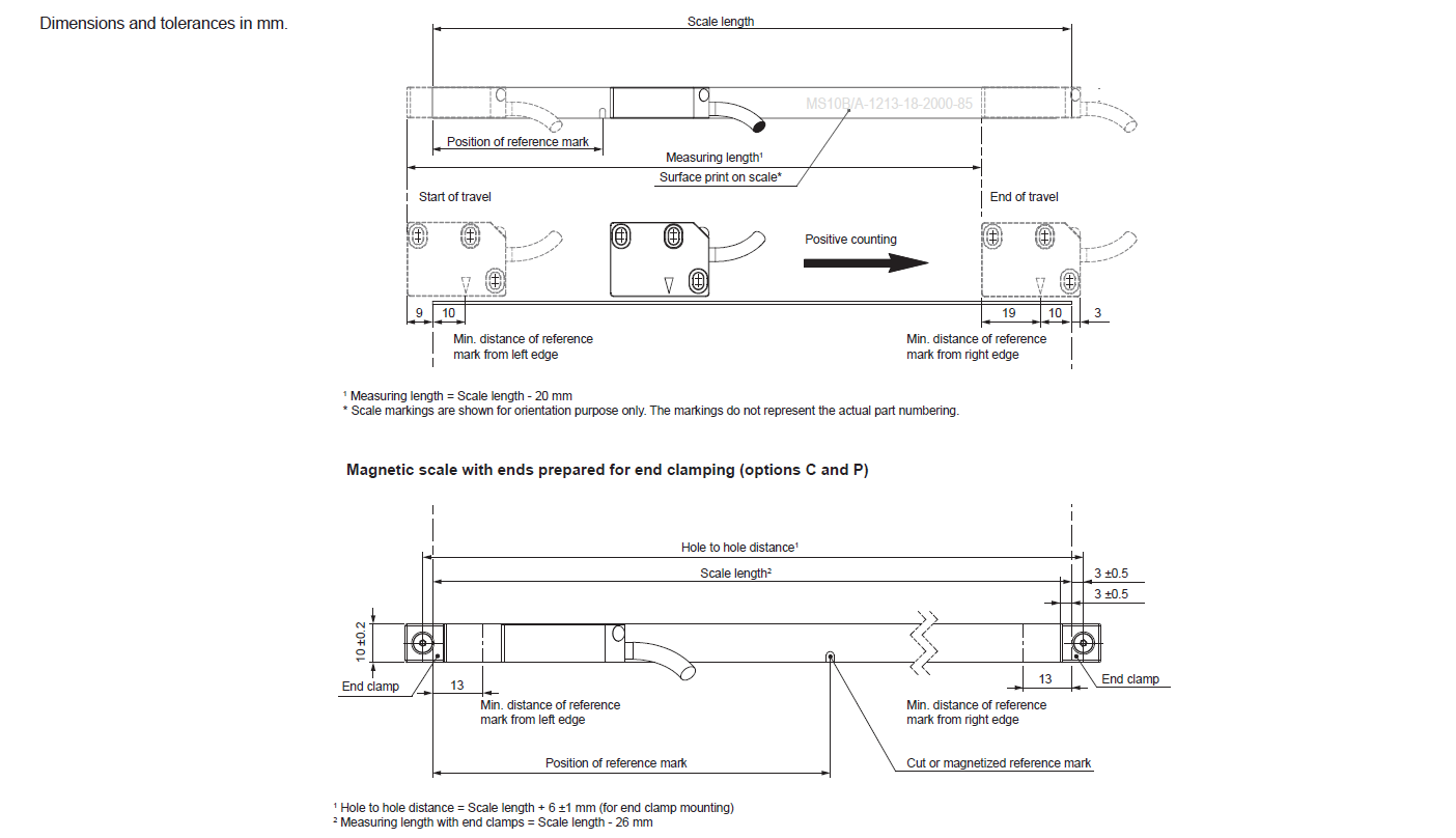 Super Frequently Asked Questions Rls Rotary And Linear Motion Sensors Wiring Cloud Icalpermsplehendilmohammedshrineorg