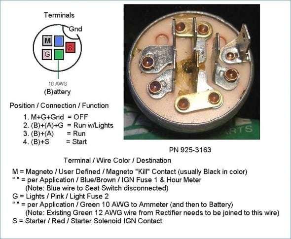 GE_5792] Ignition Switch Wiring Diagram On Indak Blower Switch Wiring  Diagram 3 Wiring DiagramBupi Aidew Illuminateatx Librar Wiring 101