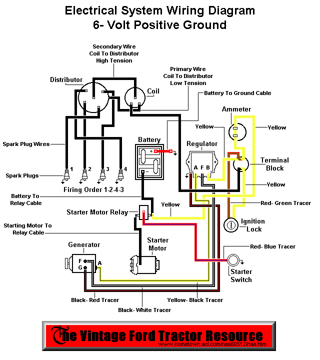 Ford 9n Tractor Wiring Schematic