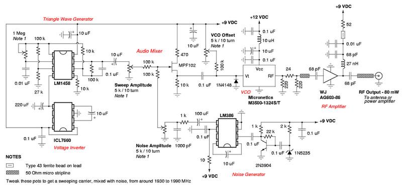 Fabulous Diy Mobile Phone Jammer Electronic Circuit Wiring Cloud Rineaidewilluminateatxorg