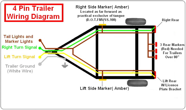 Astonishing 4 Wire Trailer Lights Wiring Diagram Wiring Diagram Data Wiring Cloud Faunaidewilluminateatxorg