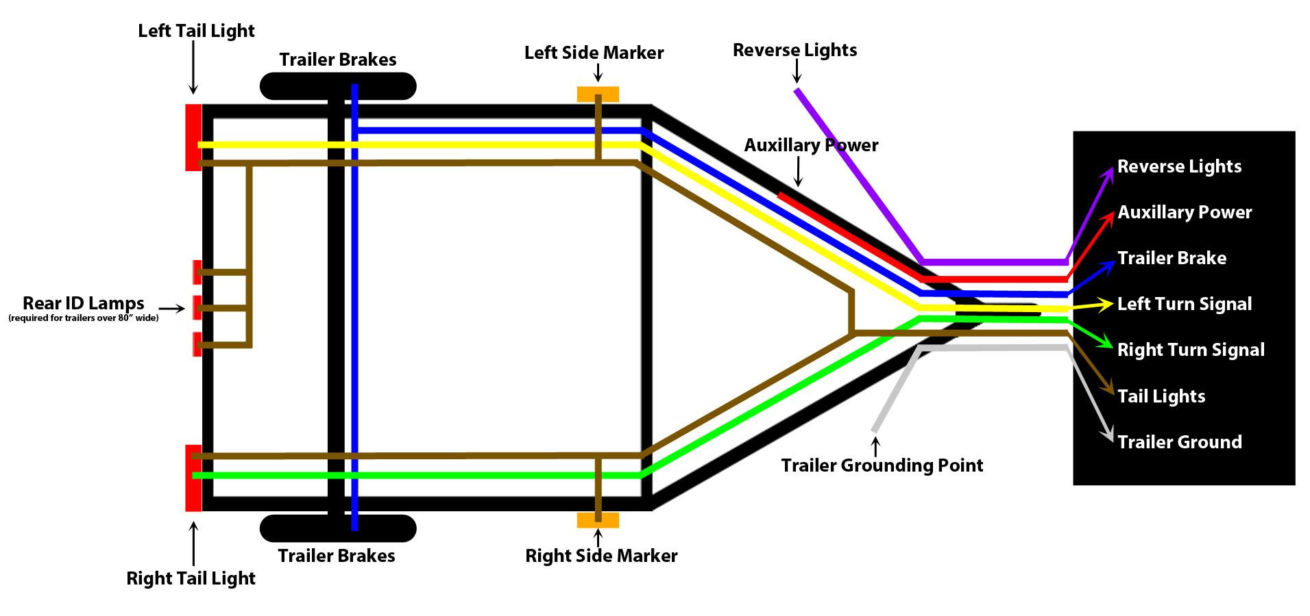 Enjoyable 16 Foot Trailer Wiring Diagram For Wiring Diagram Database Wiring Cloud Hemtegremohammedshrineorg