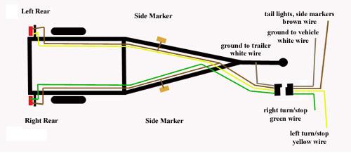 4 wire trailer lights wiring diagram wl 5424  basic trailer light diagram wiring diagram  basic trailer light diagram wiring diagram