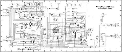 Magnificent 76 Cj5 Wiring Diagram Diagram Data Schema Wiring Cloud Mousmenurrecoveryedborg