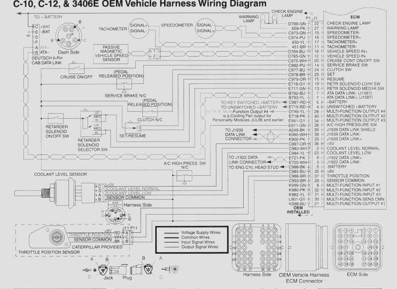 do_7216] cummins ecm wiring diagram on 1997 freightliner fl70 ... freightliner fl70 fuse box wiring diagram  dict cajos mohammedshrine librar wiring 101