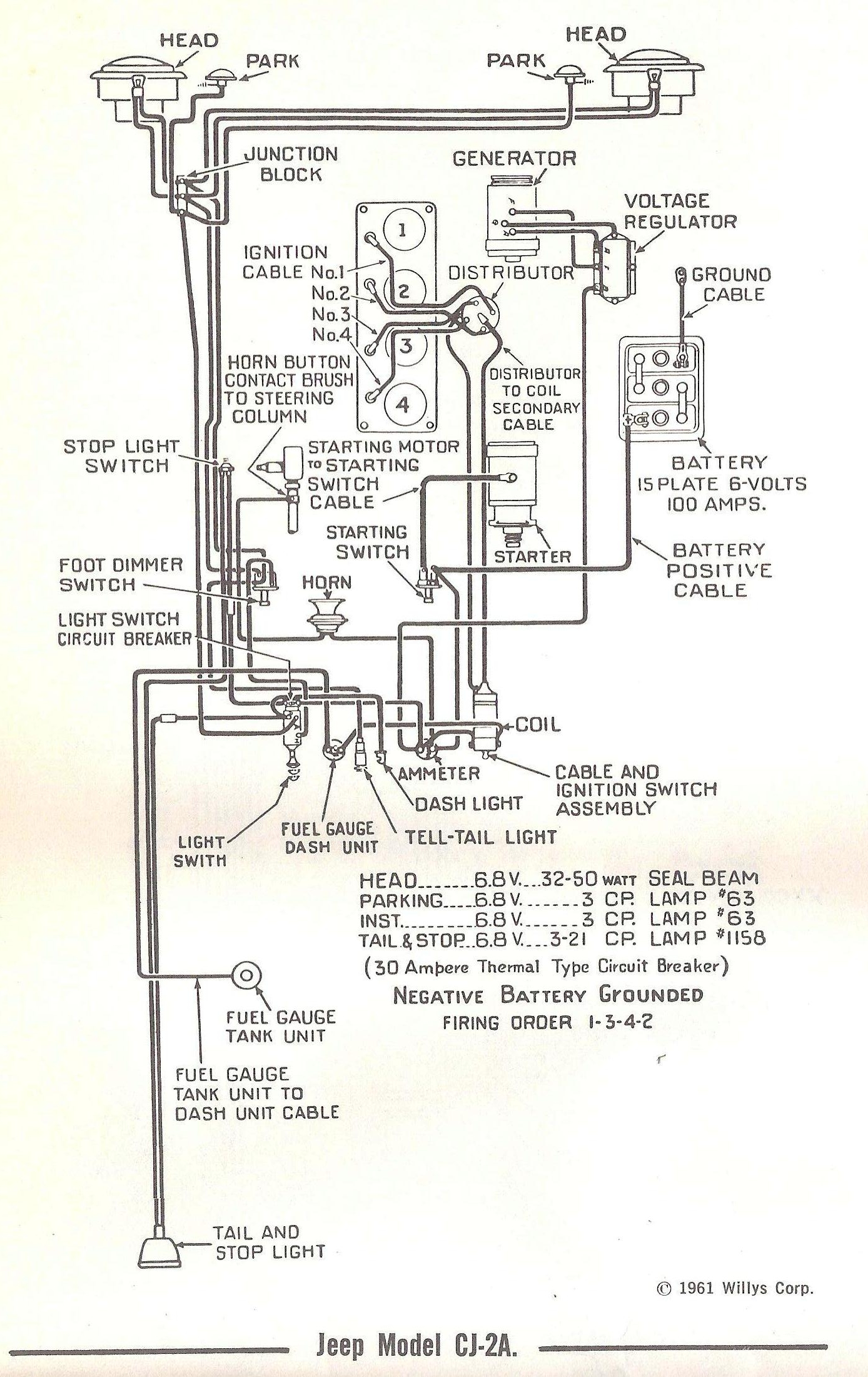 Super 1973 Cj5 Wiring Diagram Wiring Diagram Tutorial Wiring Cloud Itislusmarecoveryedborg