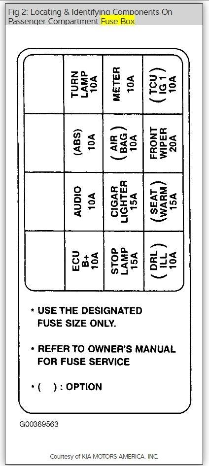 Kia Sephia Fuse Box Sea Pro Boat Wiring Diagram Free Picture Corollaa Nescafe Jeanjaures37 Fr