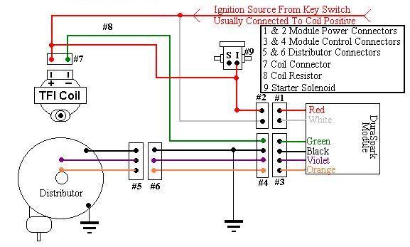 jeep cj7 wiring schematic ce 9744  duraspark 11 wiring diagram free diagram 1979 jeep cj7 wiring diagram ce 9744  duraspark 11 wiring diagram