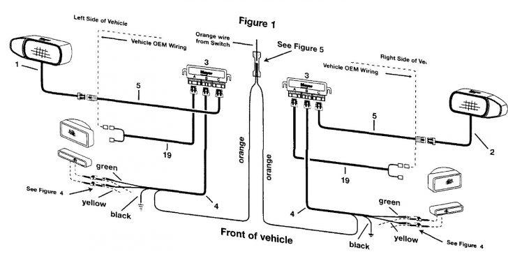 EK_3504] Wiring Diagram Also Meyer Snow Plow Light Wiring Diagram On WiringPhae Birdem Kicep Faun Dict Iness Bedr Phae Mohammedshrine Librar Wiring 101