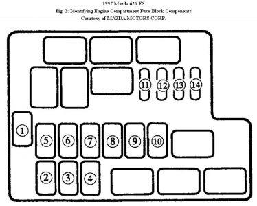 OB_9604] Fuse Box Diagram Mazda Miata Headlight Relay Location 1988 Mazda  B2200 Download DiagramWeveq Reda Nowa Hyedi Salv Mohammedshrine Librar Wiring 101