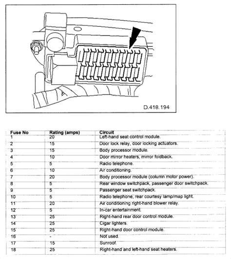 1998 Jaguar Xj8 Fuse Box Diagram Honda Jazz 2003 Fuse Box Ct90 Yenpancane Jeanjaures37 Fr