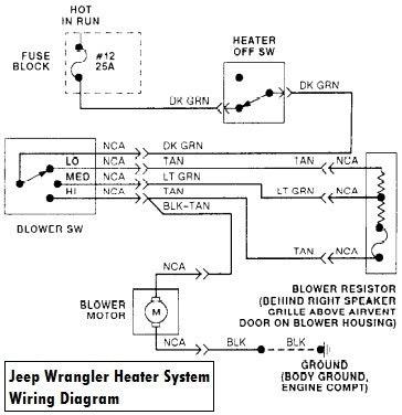 Super 1998 Jeep Wrangler Wiring Schematic Basic Electronics Wiring Diagram Wiring Cloud Ymoonsalvmohammedshrineorg