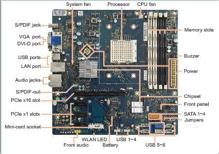 Superb Vector Desktop Hp Wiring Diagram Epub Pdf Wiring Cloud Picalendutblikvittorg