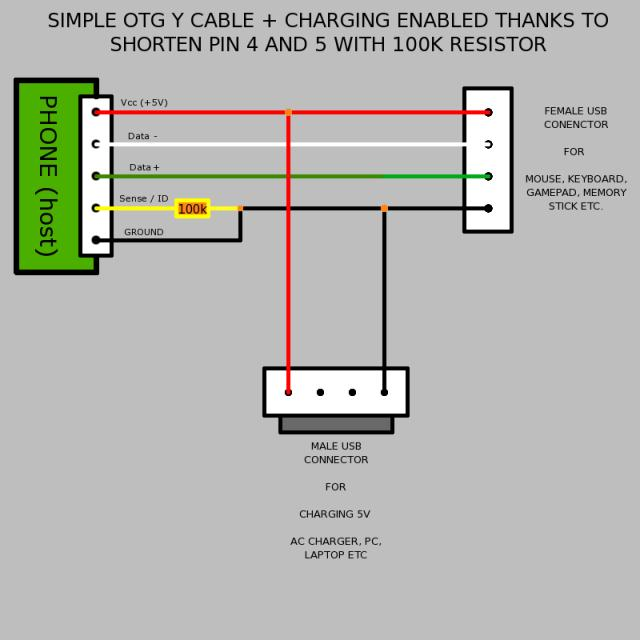 ED_1725] Wiring Diagram In Addition Micro Usb Otg Cable On Usb Charger Cable  Free DiagramMecad Tobiq Mohammedshrine Librar Wiring 101