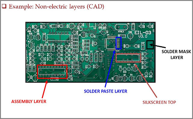 Tremendous Pcb Artwork Design Guidelines Every Pcb Manufacturer Need To Now Wiring Cloud Faunaidewilluminateatxorg